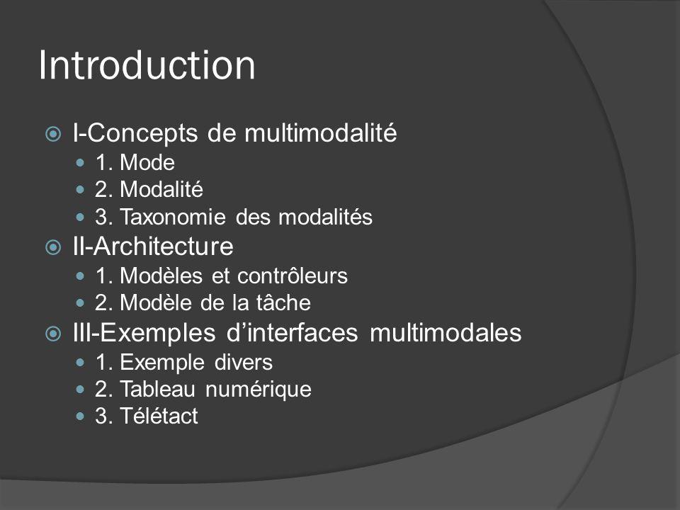 Introduction I-Concepts de multimodalité 1. Mode 2. Modalité 3. Taxonomie des modalités II-Architecture 1. Modèles et contrôleurs 2. Modèle de la tâch