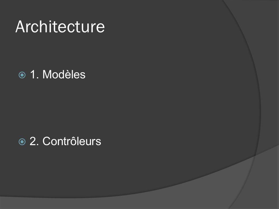 Architecture 1. Modèles 2. Contrôleurs