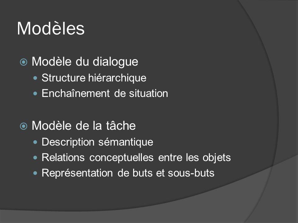 Modèles Modèle du dialogue Structure hiérarchique Enchaînement de situation Modèle de la tâche Description sémantique Relations conceptuelles entre le