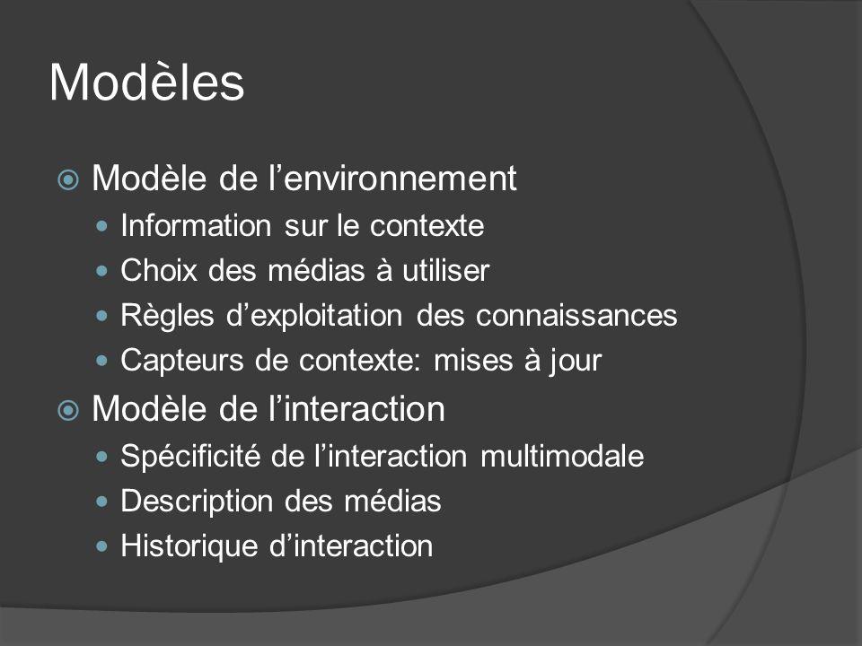 Modèles Modèle de lenvironnement Information sur le contexte Choix des médias à utiliser Règles dexploitation des connaissances Capteurs de contexte: