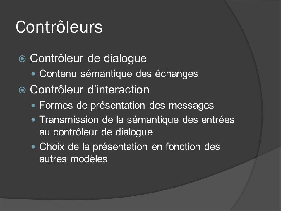 Contrôleurs Contrôleur de dialogue Contenu sémantique des échanges Contrôleur dinteraction Formes de présentation des messages Transmission de la séma
