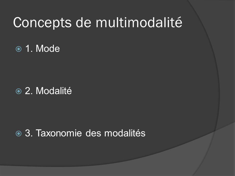 Concepts de multimodalité 1. Mode 2. Modalité 3. Taxonomie des modalités