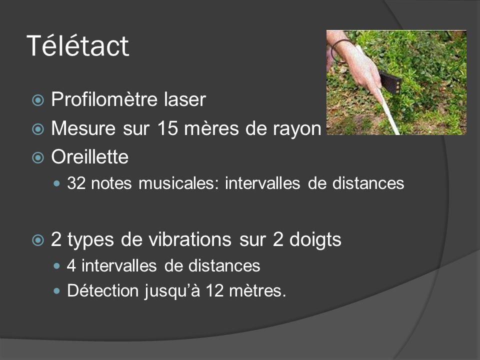 Télétact Profilomètre laser Mesure sur 15 mères de rayon Oreillette 32 notes musicales: intervalles de distances 2 types de vibrations sur 2 doigts 4