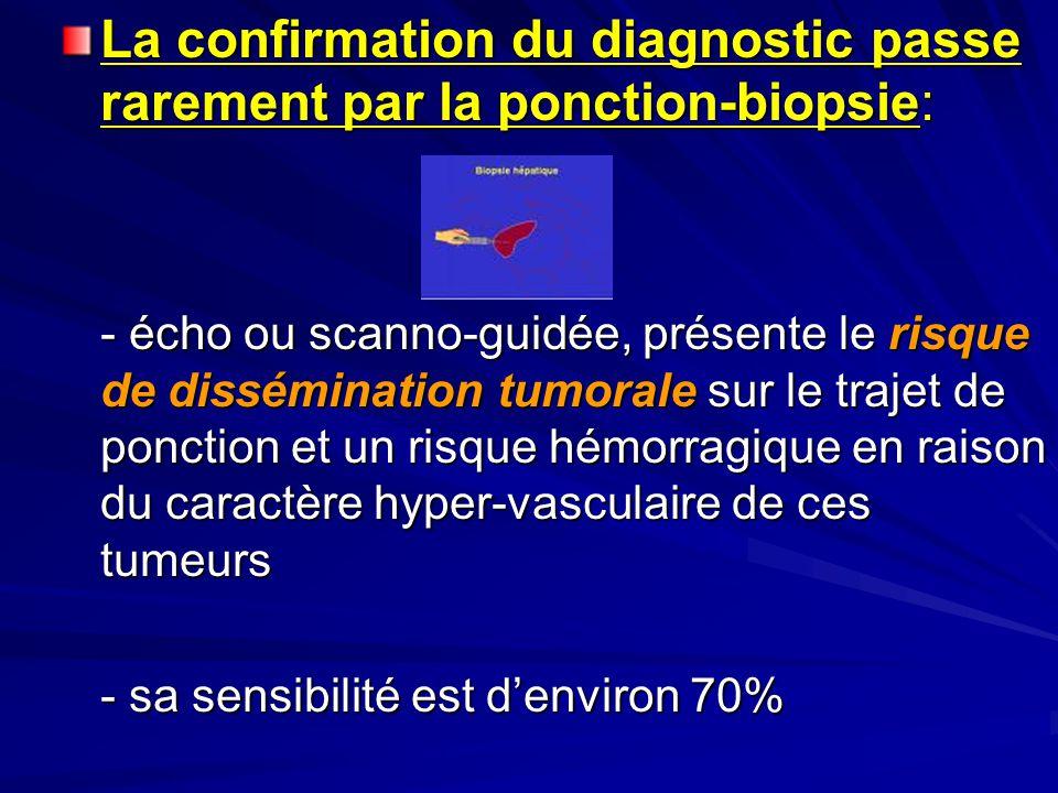 La confirmation du diagnostic passe rarement par la ponction-biopsie: - écho ou scanno-guidée, présente le risque de dissémination tumorale sur le trajet de ponction et un risque hémorragique en raison du caractère hyper-vasculaire de ces tumeurs - sa sensibilité est denviron 70%