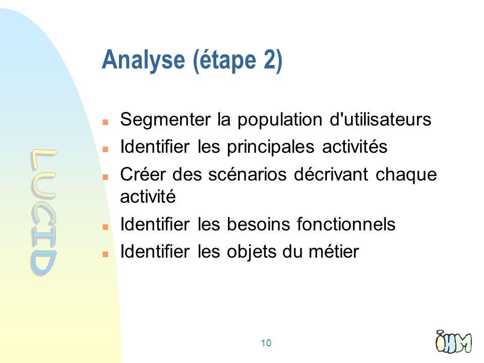 10 Analyse (étape 2) Segmenter la population d utilisateurs Identifier les principales activités Créer des scénarios décrivant chaque activité Identifier les besoins fonctionnels Identifier les objets du métier