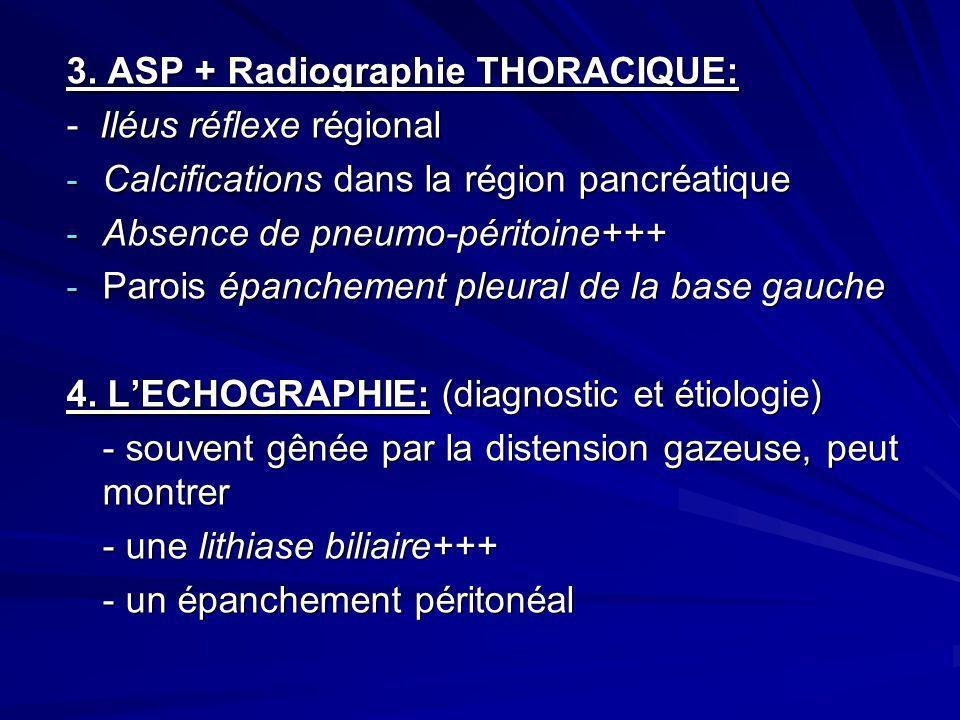 3. ASP + Radiographie THORACIQUE: - Iléus réflexe régional - Calcifications dans la région pancréatique - Absence de pneumo-péritoine+++ - Parois épan