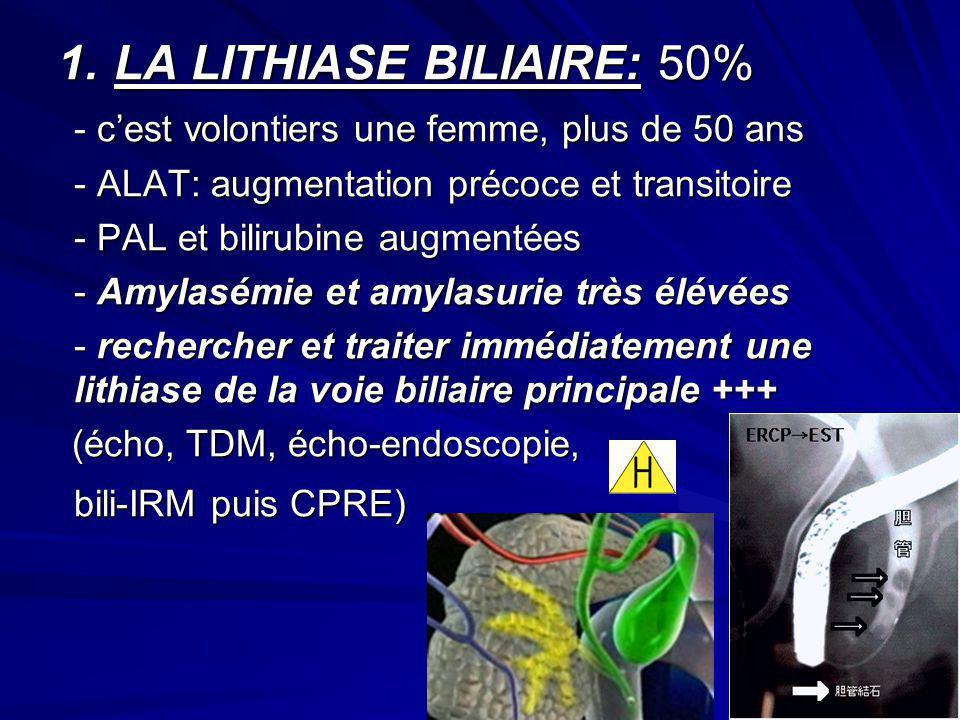 1.LA LITHIASE BILIAIRE: 50% - cest volontiers une femme, plus de 50 ans - ALAT: augmentation précoce et transitoire - PAL et bilirubine augmentées - A