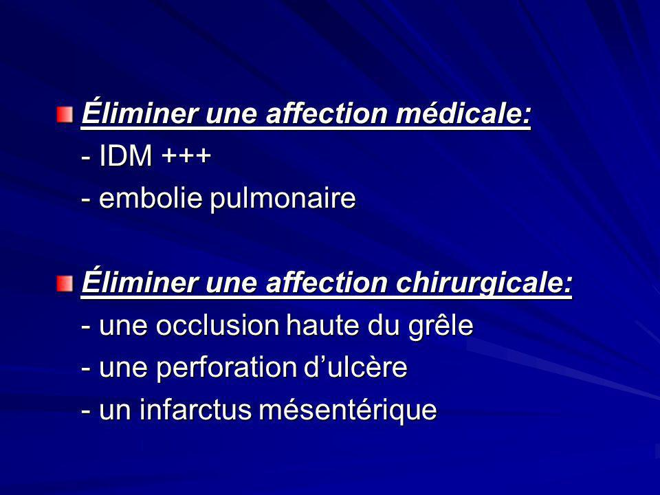 Éliminer une affection médicale: - IDM +++ - embolie pulmonaire Éliminer une affection chirurgicale: - une occlusion haute du grêle - une perforation