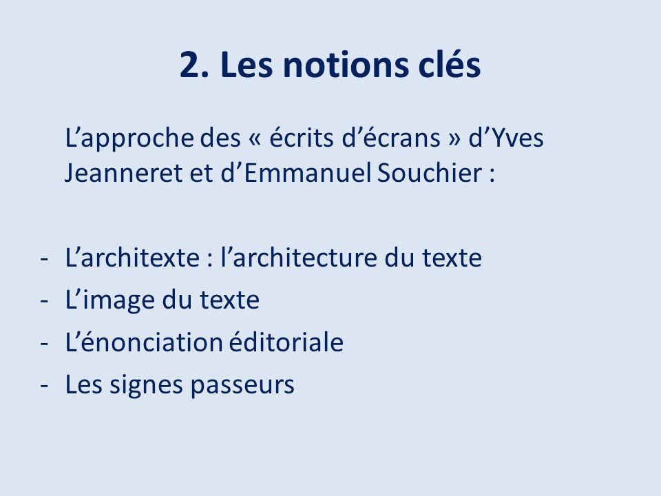 2. Les notions clés Lapproche des « écrits décrans » dYves Jeanneret et dEmmanuel Souchier : -Larchitexte : larchitecture du texte -Limage du texte -L