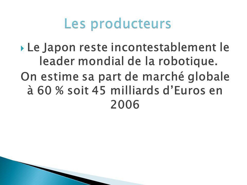Le Japon reste incontestablement le leader mondial de la robotique. On estime sa part de marché globale à 60 % soit 45 milliards dEuros en 2006
