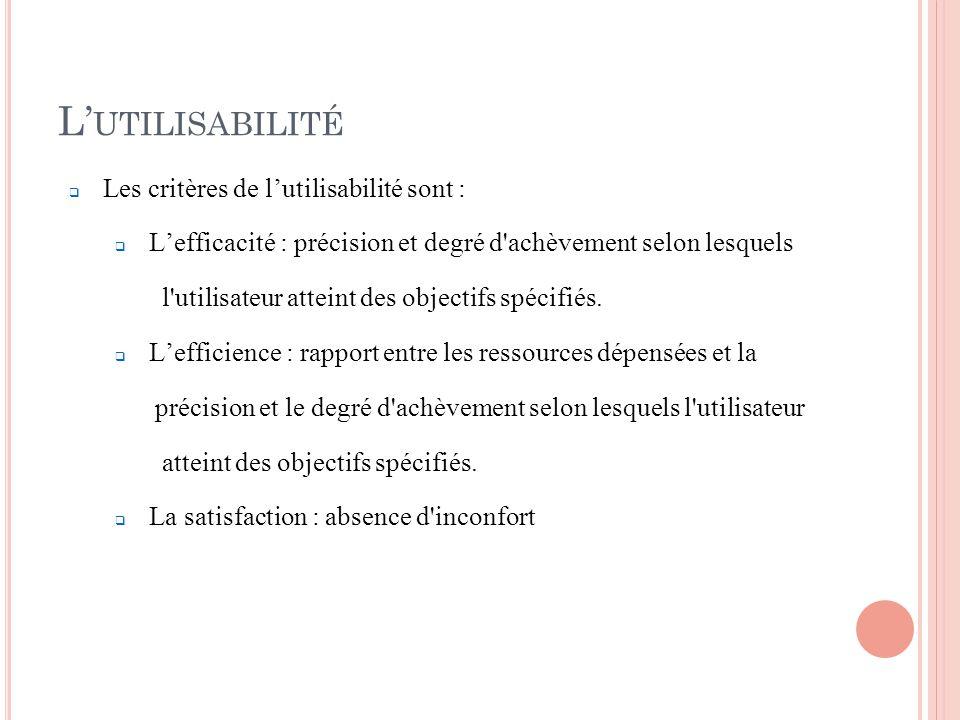 L UTILISABILITÉ Les critères de lutilisabilité sont : Lefficacité : précision et degré d achèvement selon lesquels l utilisateur atteint des objectifs spécifiés.