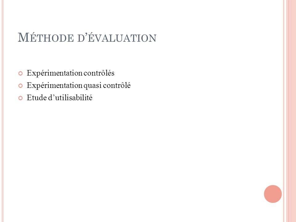 M ÉTHODE D ÉVALUATION Expérimentation contrôlés Expérimentation quasi contrôlé Etude dutilisabilité