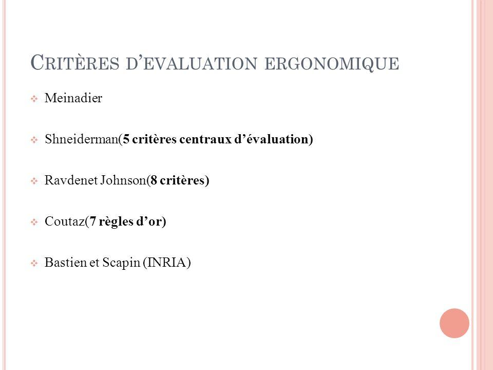 C RITÈRES D EVALUATION ERGONOMIQUE Meinadier Shneiderman(5 critères centraux dévaluation) Ravdenet Johnson(8 critères) Coutaz(7 règles dor) Bastien et Scapin (INRIA)