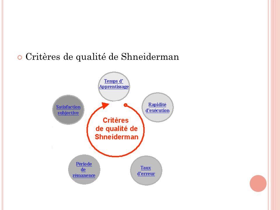 Critères de qualité de Shneiderman