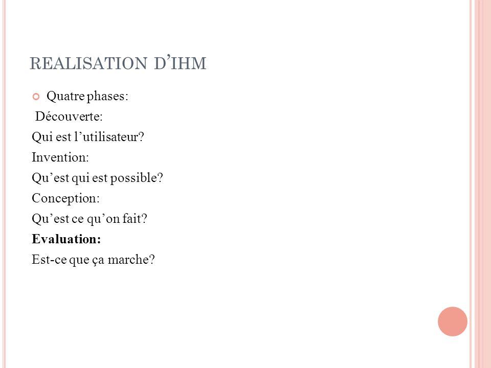 REALISATION D IHM Quatre phases: Découverte: Qui est lutilisateur.