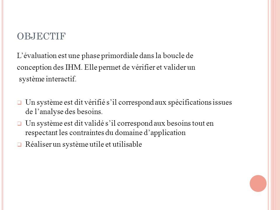 OBJECTIF Lévaluation est une phase primordiale dans la boucle de conception des IHM.