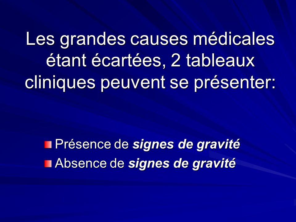 Les grandes causes médicales étant écartées, 2 tableaux cliniques peuvent se présenter: Présence de signes de gravité Absence de signes de gravité