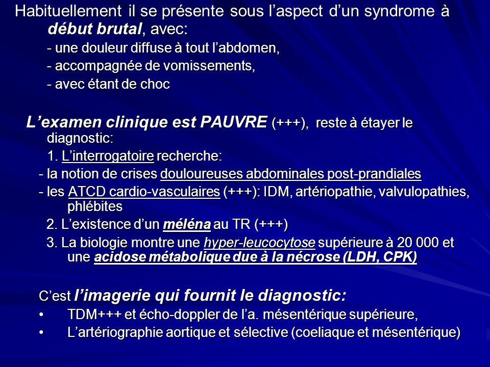 Habituellement il se présente sous laspect dun syndrome à début brutal, avec: - une douleur diffuse à tout labdomen, - accompagnée de vomissements, - avec étant de choc Lexamen clinique est PAUVRE (+++), reste à étayer le diagnostic: Lexamen clinique est PAUVRE (+++), reste à étayer le diagnostic: 1.