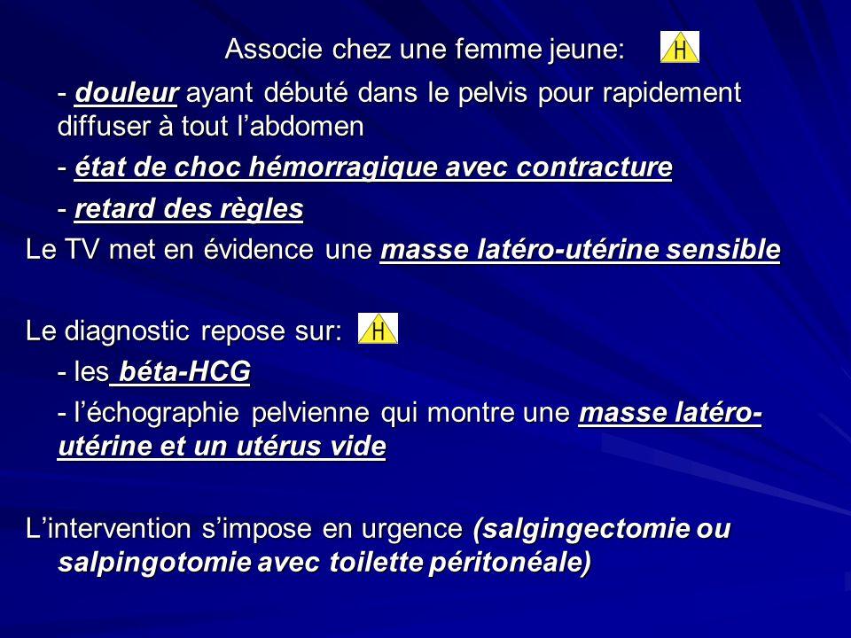 Associe chez une femme jeune: Associe chez une femme jeune: - douleur ayant débuté dans le pelvis pour rapidement diffuser à tout labdomen - état de choc hémorragique avec contracture - retard des règles Le TV met en évidence une masse latéro-utérine sensible Le diagnostic repose sur: - les béta-HCG - léchographie pelvienne qui montre une masse latéro- utérine et un utérus vide Lintervention simpose en urgence (salgingectomie ou salpingotomie avec toilette péritonéale)