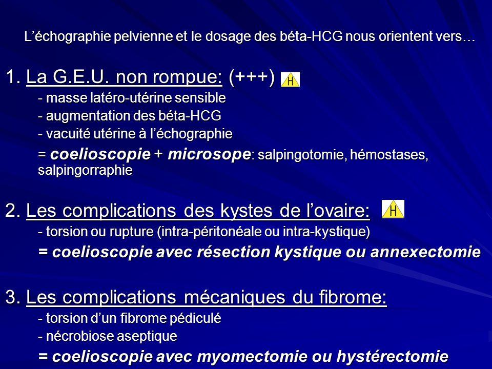 Léchographie pelvienne et le dosage des béta-HCG nous orientent vers… Léchographie pelvienne et le dosage des béta-HCG nous orientent vers… 1.