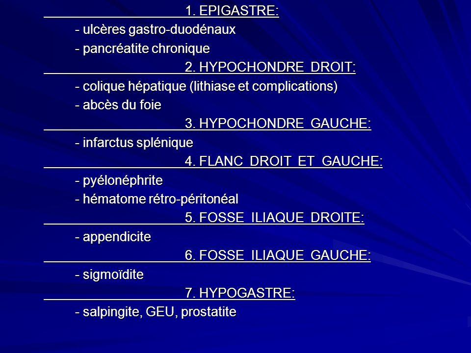 1.EPIGASTRE: - ulcères gastro-duodénaux - pancréatite chronique 2.