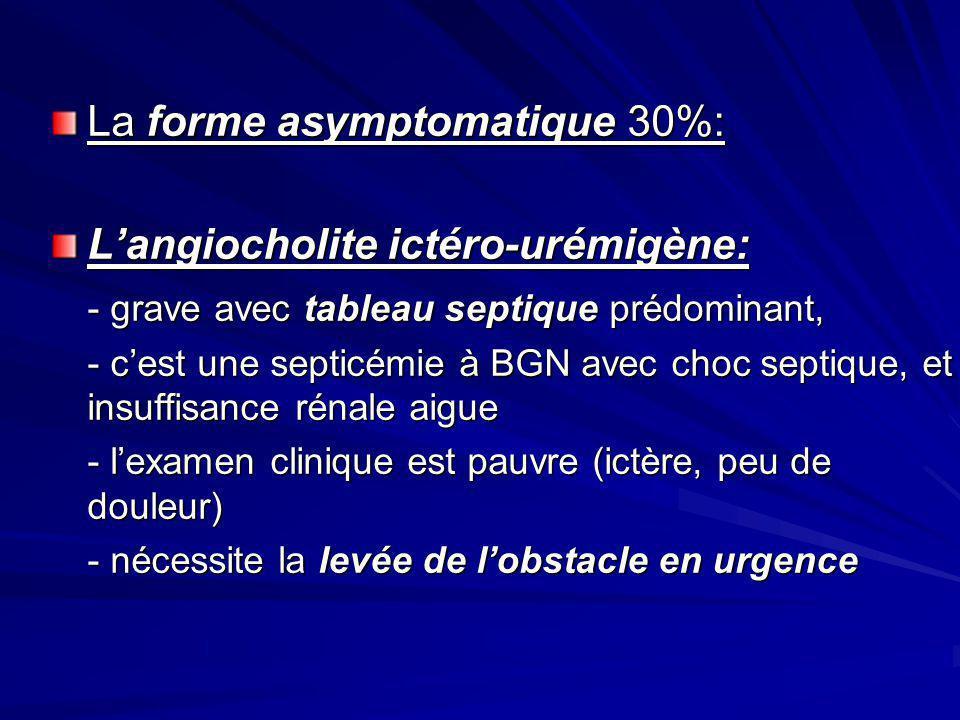 La forme asymptomatique 30%: Langiocholite ictéro-urémigène: - grave avec tableau septique prédominant, - cest une septicémie à BGN avec choc septique