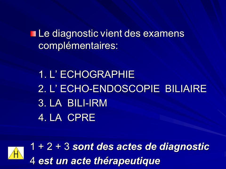 Le diagnostic vient des examens complémentaires: 1. L ECHOGRAPHIE 2. L ECHO-ENDOSCOPIE BILIAIRE 2. L ECHO-ENDOSCOPIE BILIAIRE 3. LA BILI-IRM 3. LA BIL