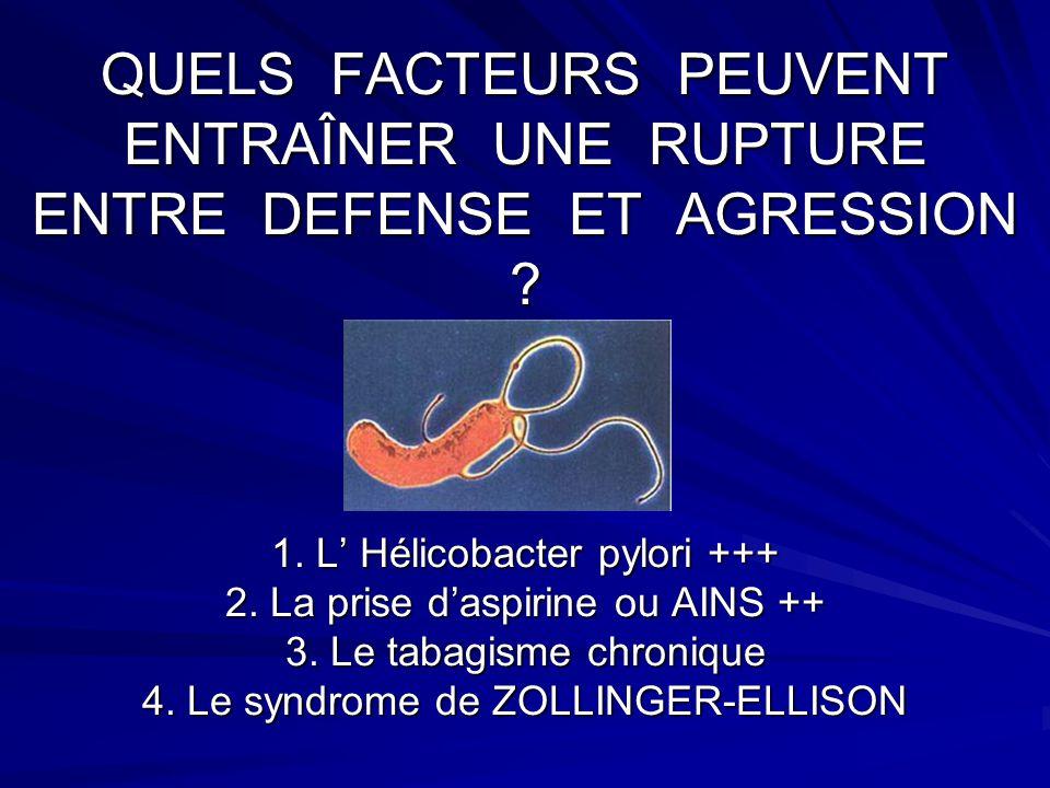 QUELS FACTEURS PEUVENT ENTRAÎNER UNE RUPTURE ENTRE DEFENSE ET AGRESSION ? 1. L Hélicobacter pylori +++ 2. La prise daspirine ou AINS ++ 3. Le tabagism