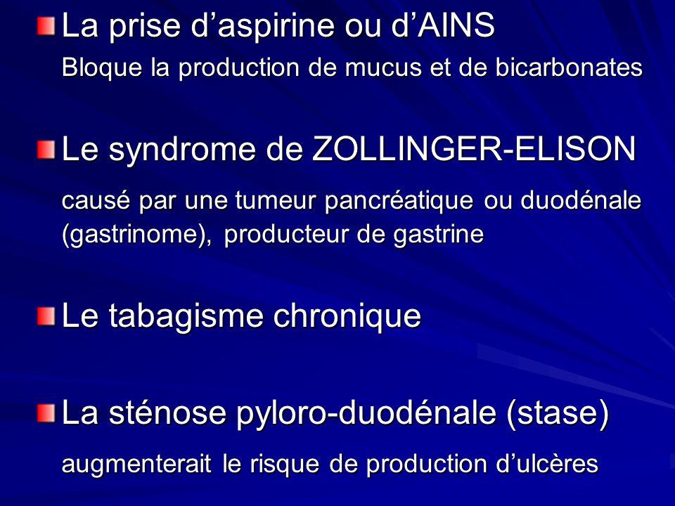 La prise daspirine ou dAINS Bloque la production de mucus et de bicarbonates Le syndrome de ZOLLINGER-ELISON causé par une tumeur pancréatique ou duod