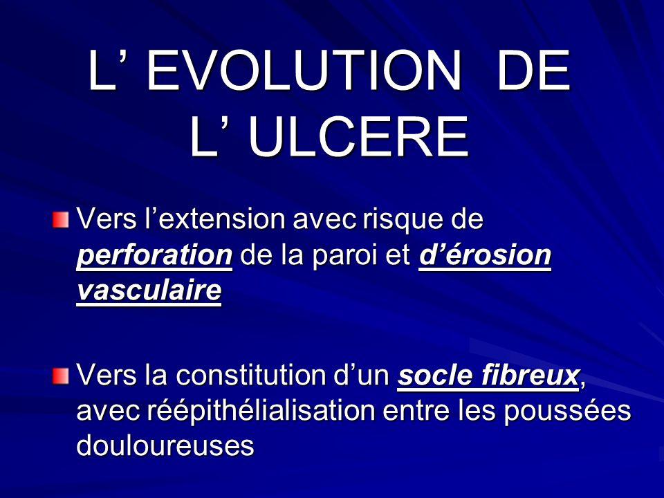 L EVOLUTION DE L ULCERE Vers lextension avec risque de perforation de la paroi et dérosion vasculaire Vers la constitution dun socle fibreux, avec réé