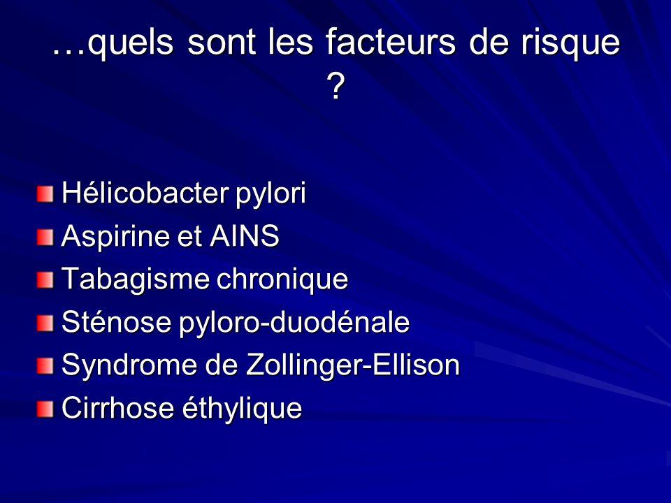 …quels sont les facteurs de risque ? Hélicobacter pylori Aspirine et AINS Tabagisme chronique Sténose pyloro-duodénale Syndrome de Zollinger-Ellison C