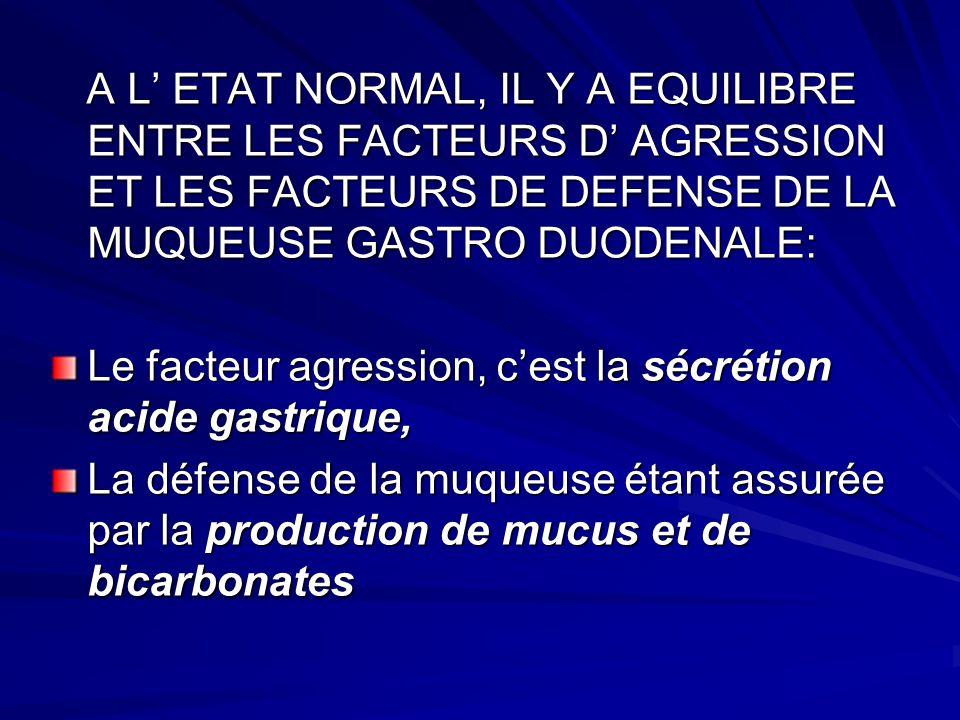 A L ETAT NORMAL, IL Y A EQUILIBRE ENTRE LES FACTEURS D AGRESSION ET LES FACTEURS DE DEFENSE DE LA MUQUEUSE GASTRO DUODENALE: A L ETAT NORMAL, IL Y A E