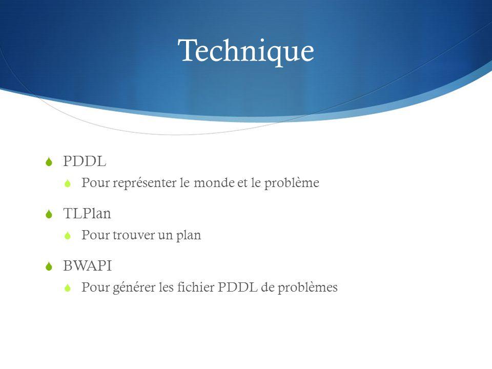 Technique PDDL Pour représenter le monde et le problème TLPlan Pour trouver un plan BWAPI Pour générer les fichier PDDL de problèmes