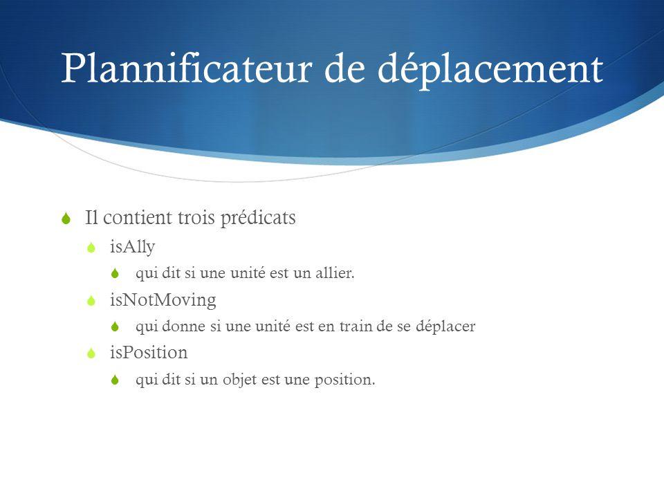 Plannificateur de déplacement Il contient trois prédicats isAlly qui dit si une unité est un allier. isNotMoving qui donne si une unité est en train d