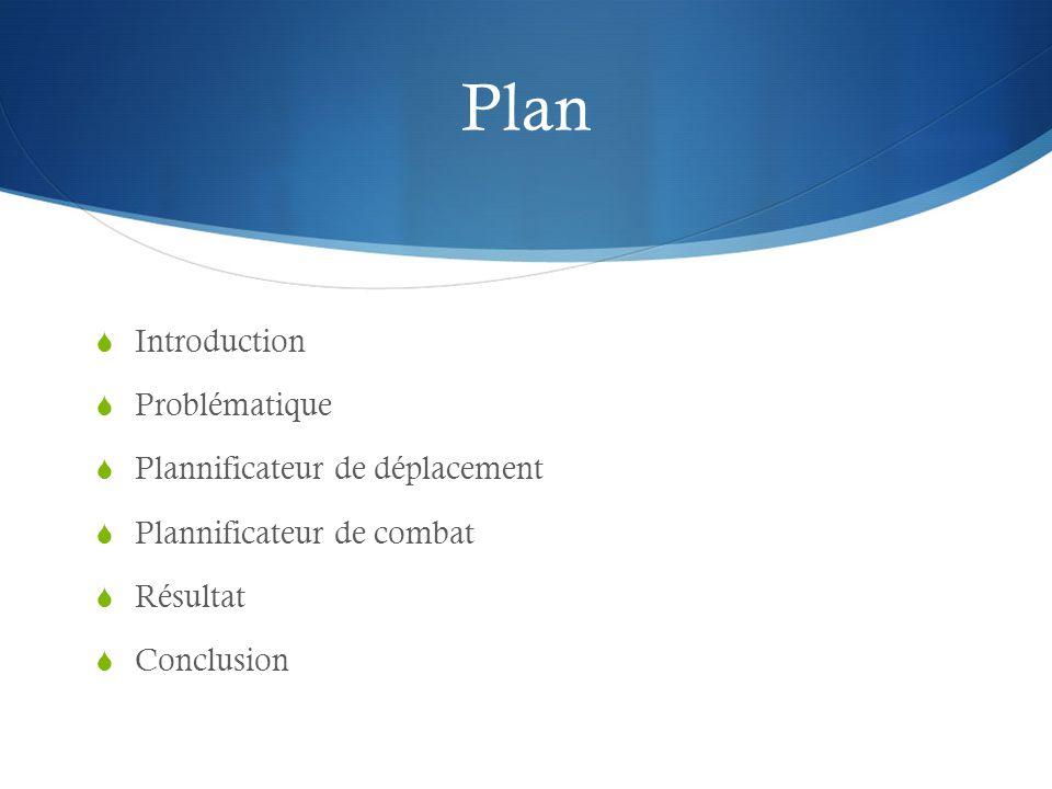 Plan Introduction Problématique Plannificateur de déplacement Plannificateur de combat Résultat Conclusion