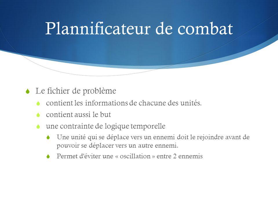 Plannificateur de combat Le fichier de problème contient les informations de chacune des unités. contient aussi le but une contrainte de logique tempo