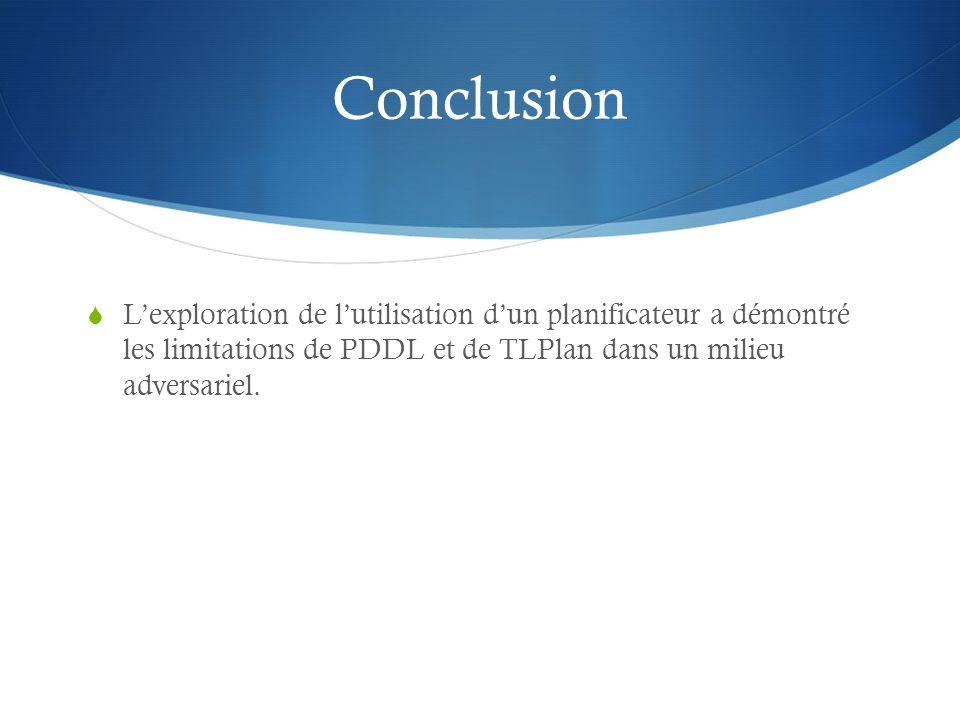 Conclusion Lexploration de lutilisation dun planificateur a démontré les limitations de PDDL et de TLPlan dans un milieu adversariel.