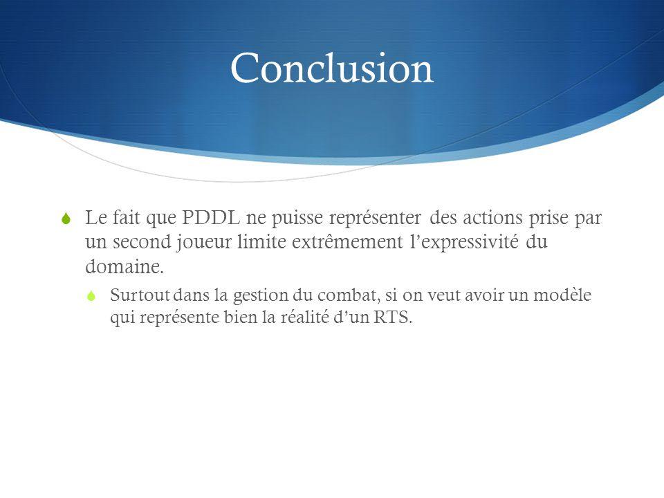 Conclusion Le fait que PDDL ne puisse représenter des actions prise par un second joueur limite extrêmement lexpressivité du domaine. Surtout dans la