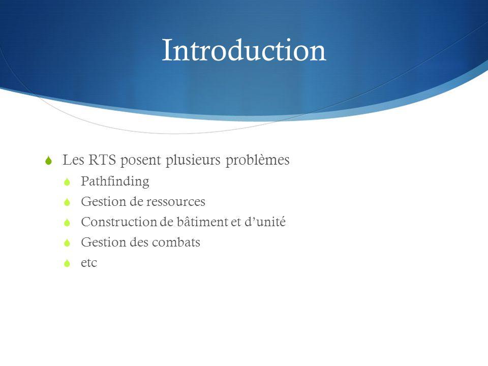 Introduction Les RTS posent plusieurs problèmes Pathfinding Gestion de ressources Construction de bâtiment et dunité Gestion des combats etc