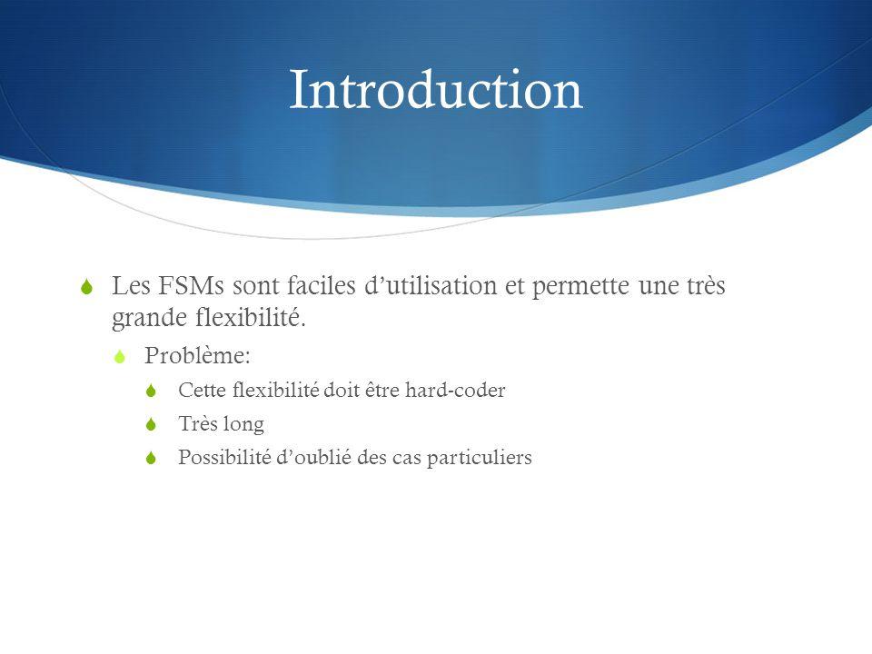 Introduction Les FSMs sont faciles dutilisation et permette une très grande flexibilité. Problème: Cette flexibilité doit être hard-coder Très long Po
