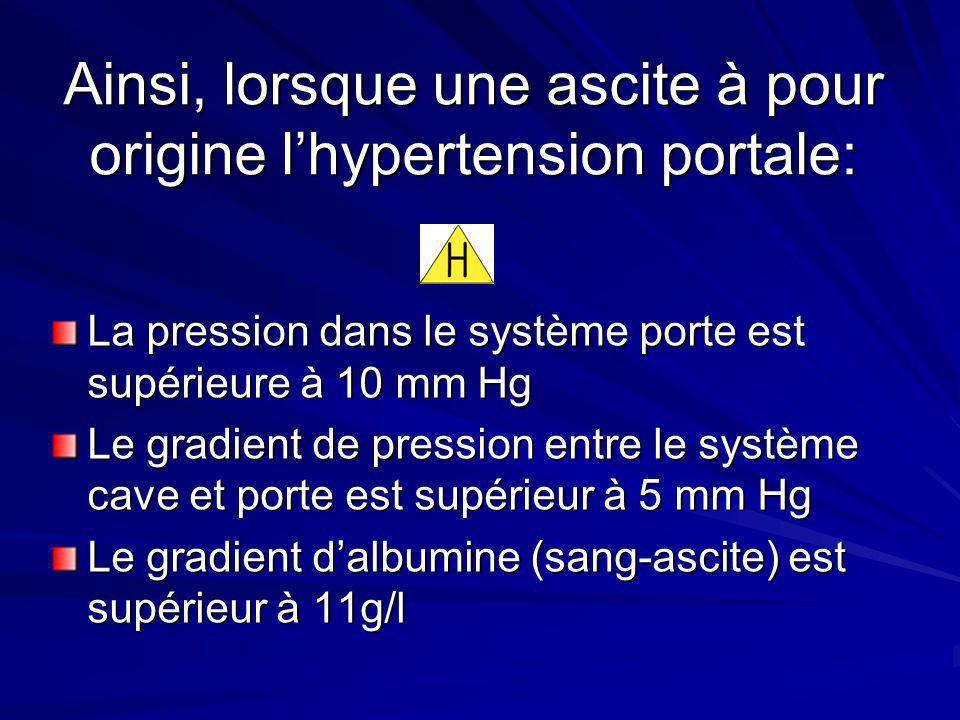 Ainsi, lorsque une ascite à pour origine lhypertension portale: La pression dans le système porte est supérieure à 10 mm Hg Le gradient de pression en