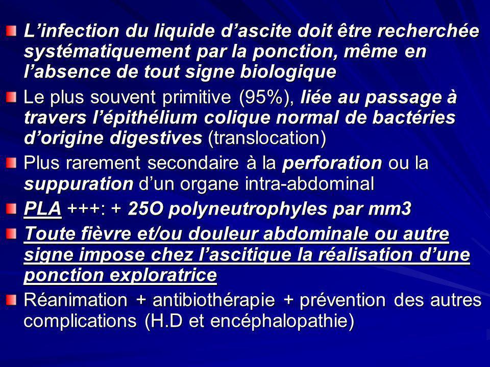 Linfection du liquide dascite doit être recherchée systématiquement par la ponction, même en labsence de tout signe biologique Le plus souvent primiti