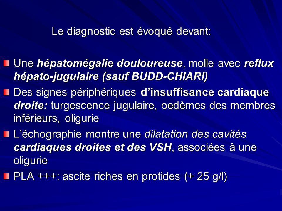 Le diagnostic est évoqué devant: Le diagnostic est évoqué devant: Une hépatomégalie douloureuse, molle avec reflux hépato-jugulaire (sauf BUDD-CHIARI)