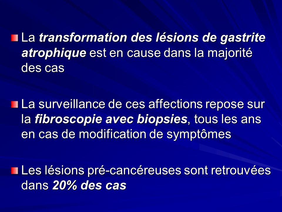 La transformation des lésions de gastrite atrophique est en cause dans la majorité des cas La surveillance de ces affections repose sur la fibroscopie