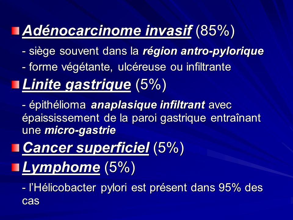 Adénocarcinome invasif (85%) - siège souvent dans la région antro-pylorique - forme végétante, ulcéreuse ou infiltrante Linite gastrique (5%) - épithé