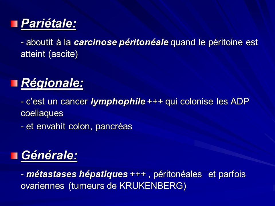 Pariétale: - aboutit à la carcinose péritonéale quand le péritoine est atteint (ascite) Régionale: - cest un cancer lymphophile +++ qui colonise les A