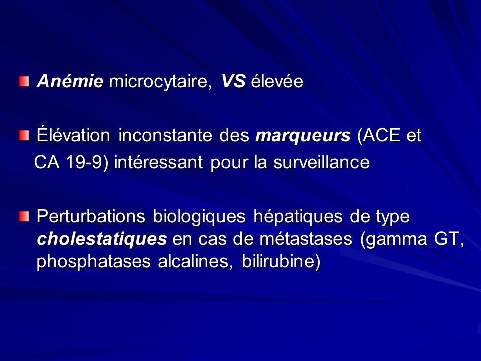 Anémie microcytaire, VS élevée Élévation inconstante des marqueurs (ACE et CA 19-9) intéressant pour la surveillance CA 19-9) intéressant pour la surv