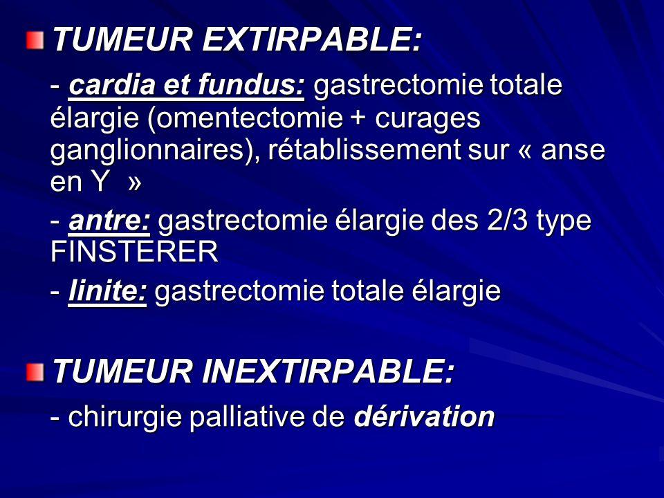 TUMEUR EXTIRPABLE: - cardia et fundus: gastrectomie totale élargie (omentectomie + curages ganglionnaires), rétablissement sur « anse en Y » - antre: