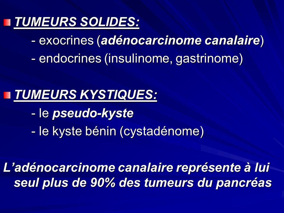 TUMEURS SOLIDES: - exocrines (adénocarcinome canalaire) - endocrines (insulinome, gastrinome) TUMEURS KYSTIQUES: - le pseudo-kyste - le kyste bénin (c