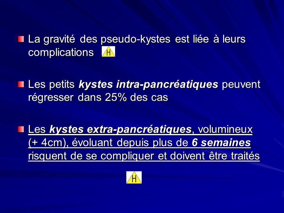 La gravité des pseudo-kystes est liée à leurs complications Les petits kystes intra-pancréatiques peuvent régresser dans 25% des cas Les kystes extra-